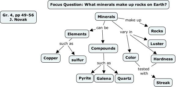 Mineral Concept Map.Ihmc Cmaptools Concept Map Minerals Pp 49 56